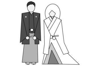 昔の結婚式