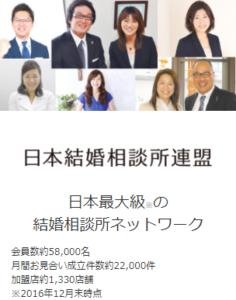 日本結婚相談所連盟詳細